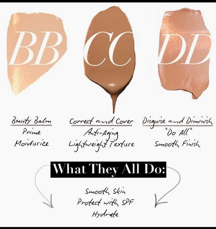 Bb Cc Dd Cream Untuk Kulit Berjerawat