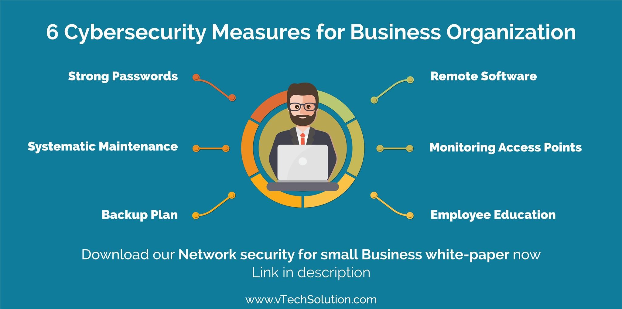 Here Are 6 Cybersecurity Measures For Business Organization Cybersecurityawarenessmonth C Cyber Security Awareness Month Managed It Services Cyber Security