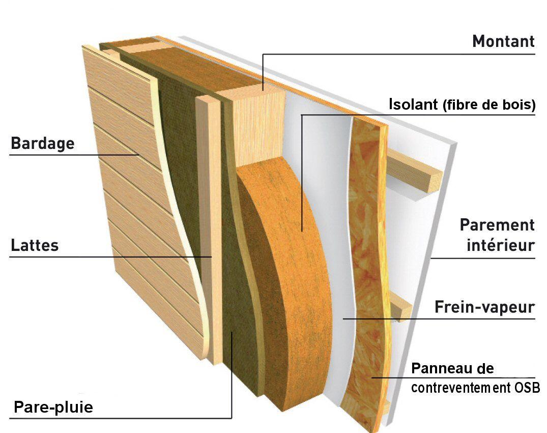 Cout Construction Maison Osb