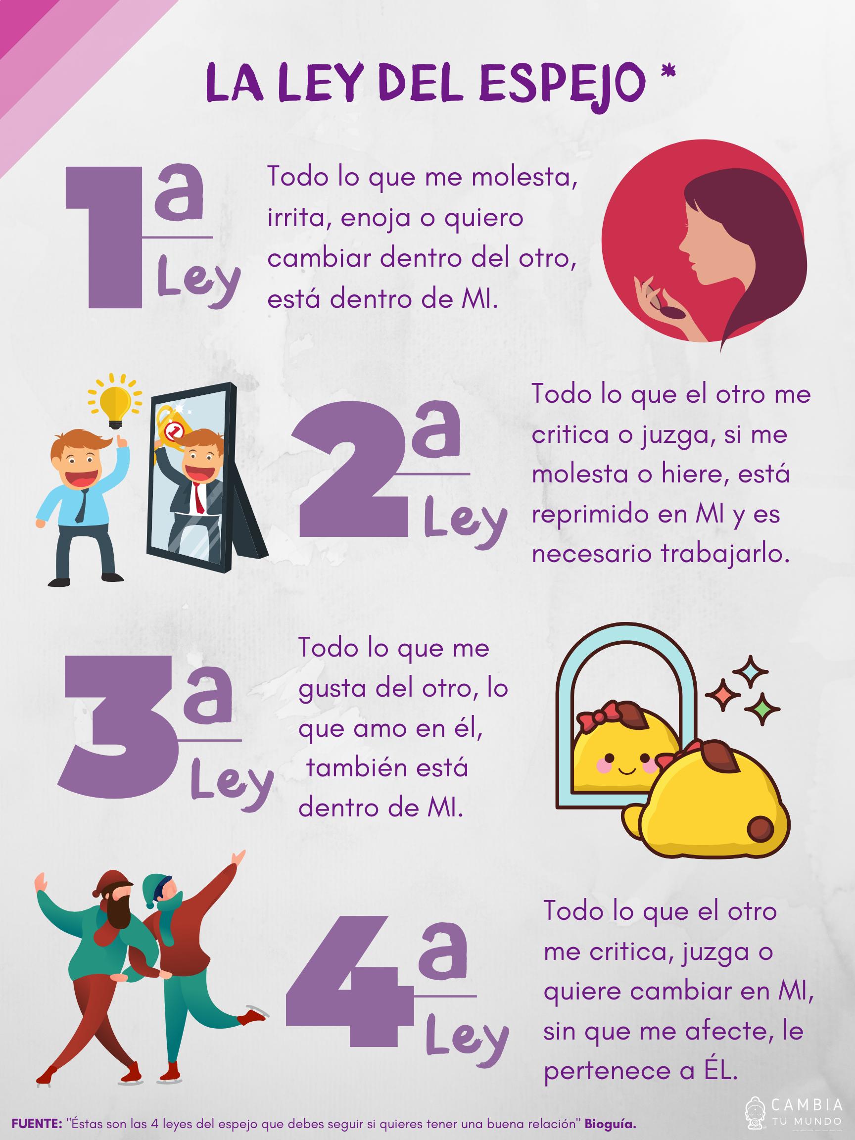 La Ley Del Espejo Citas De Salud Mental Del Espejo Ley In 2020 Mental And Emotional Health Emotional Health Emotions