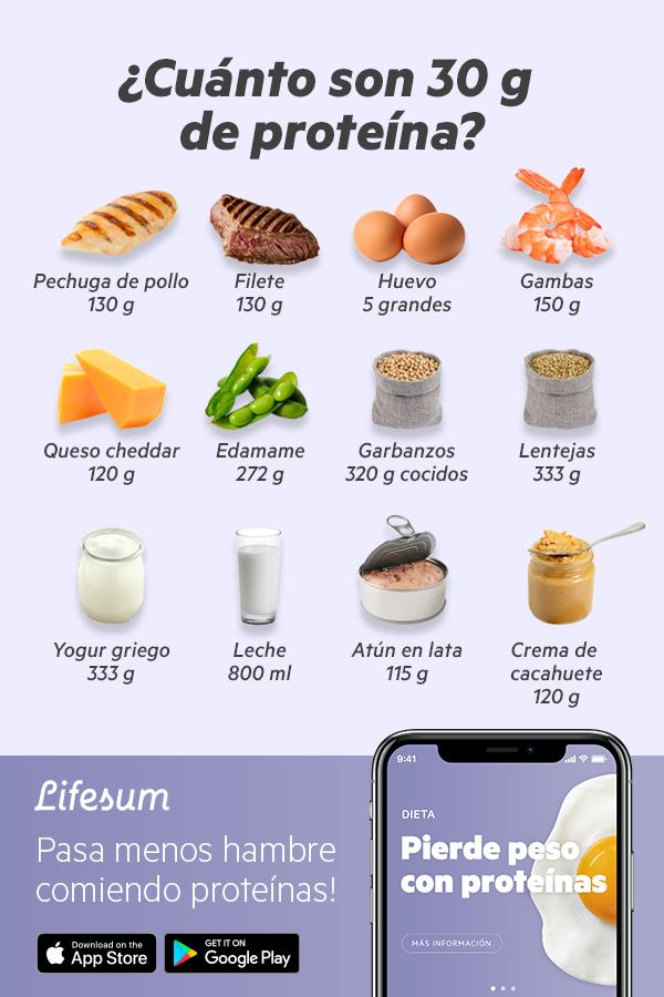 Una Dieta Rica En Proteínas Para Perder Peso Dieta Rica En Proteínas Nutrición Snacks Saludables Recetas