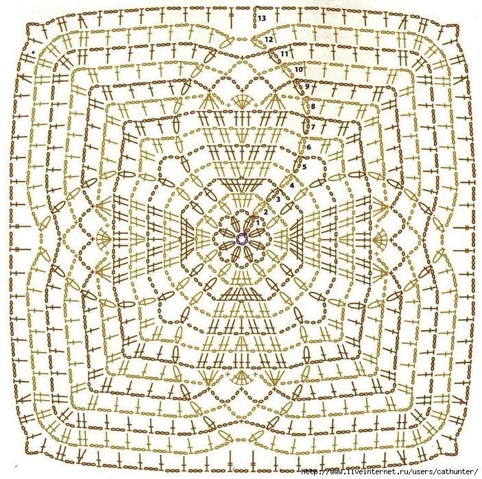 Picasa Web Albums | Crochet | Pinterest | Ropa