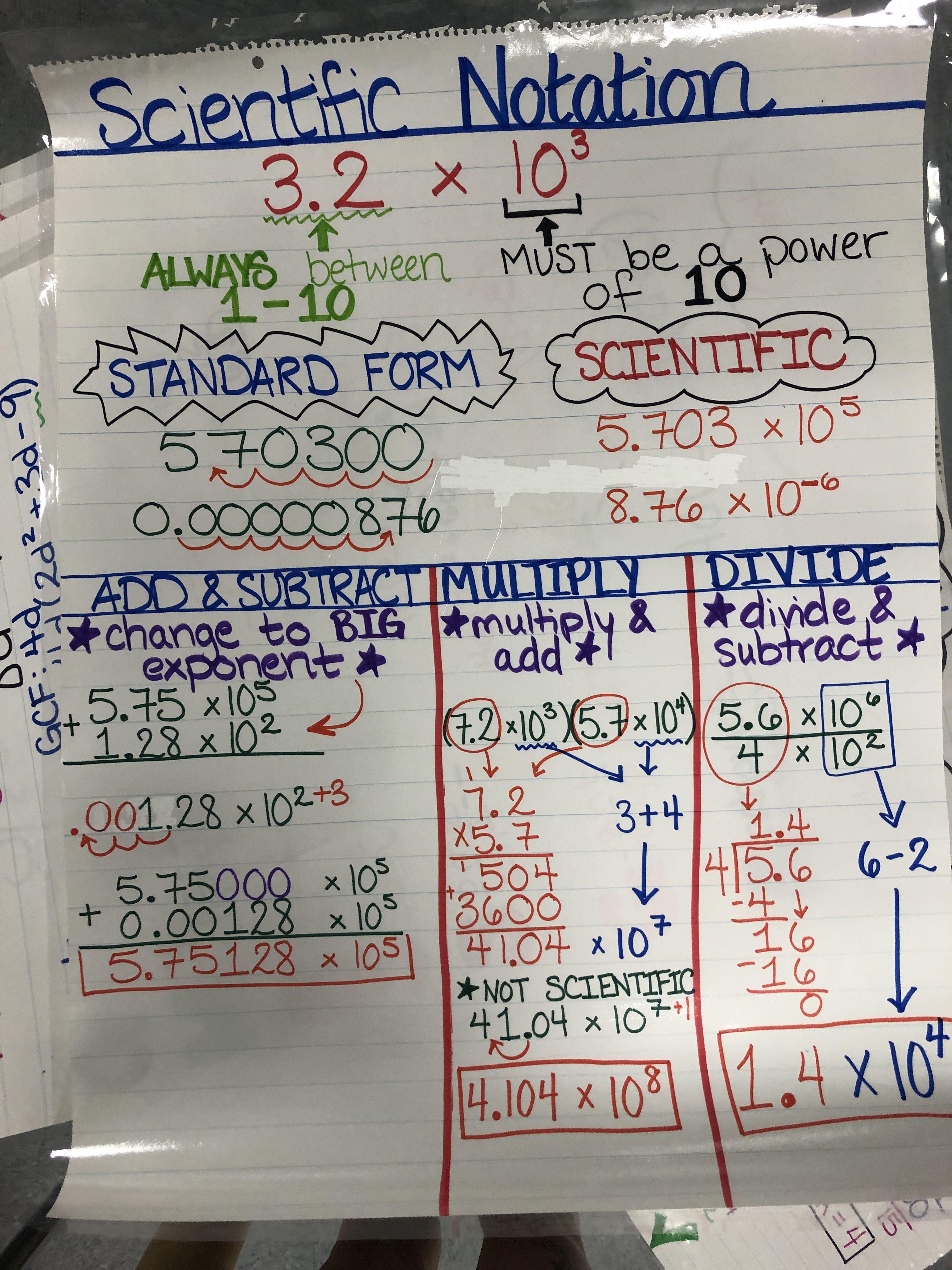 Scientific Notation Scientific Notation Notes Math Lessons Middle School Scientific Notation [ 4032 x 3024 Pixel ]