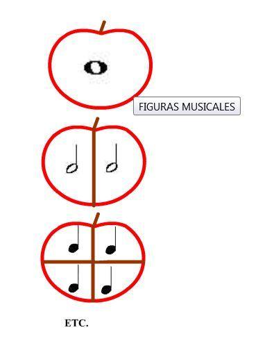 Valor De Las Figuras Musicales Educacion Musical Actividades De Educación Musical Enseñanza Musical