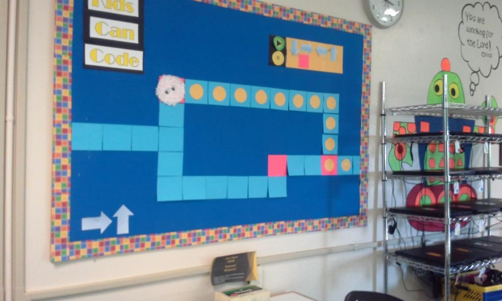 HOUR OF CODE bulletin board -- based on the KODABLE app