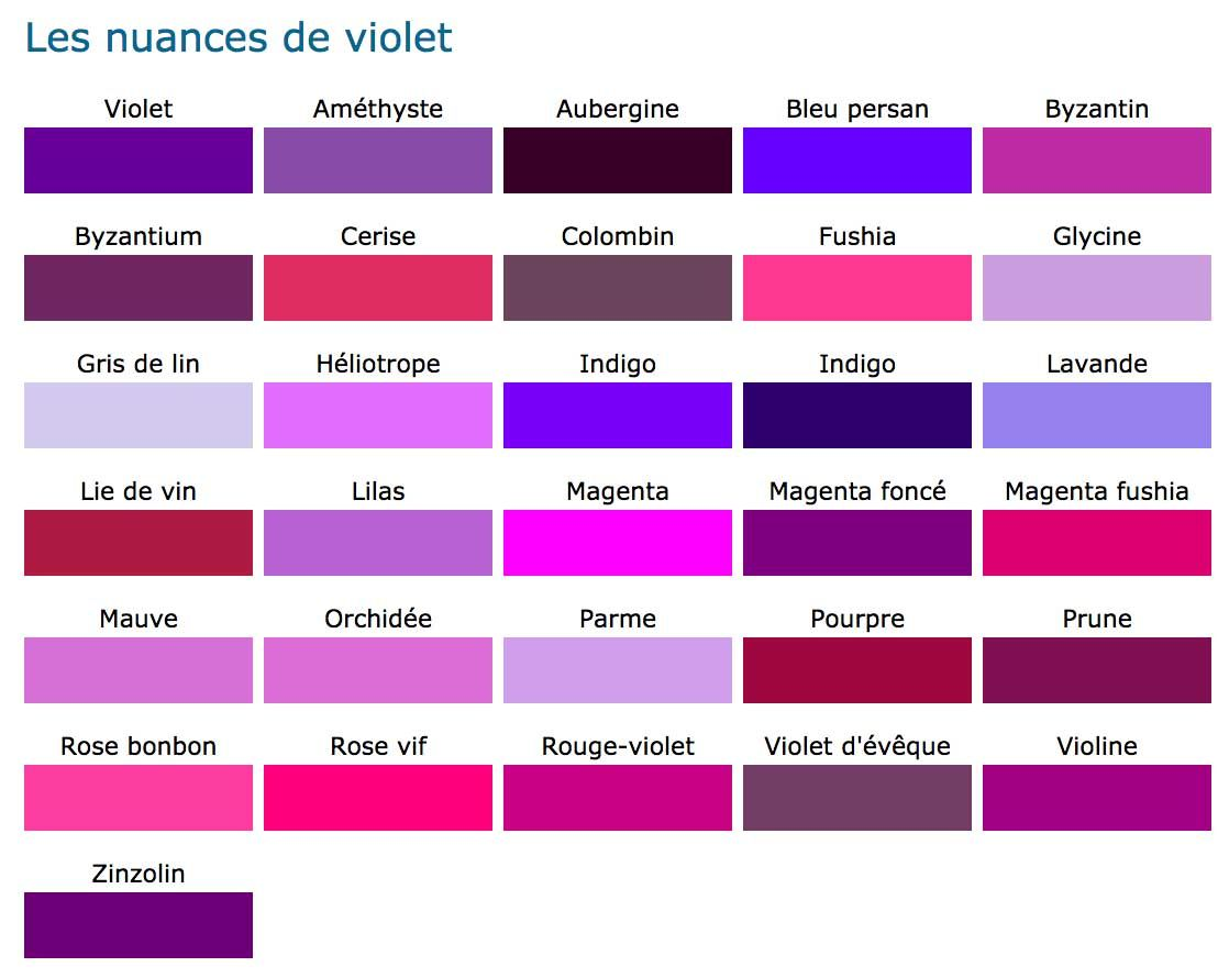 les nuances de violet criture crivain writing writer