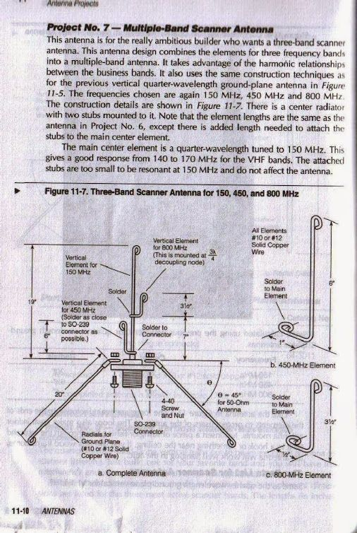 Here are the plans for the Tri-Band Antenna (150,450,800MHz