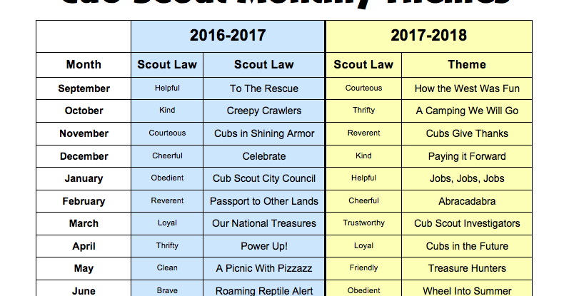 Akela's Council Cub Scout Leader Training: Cub Scout Monthly