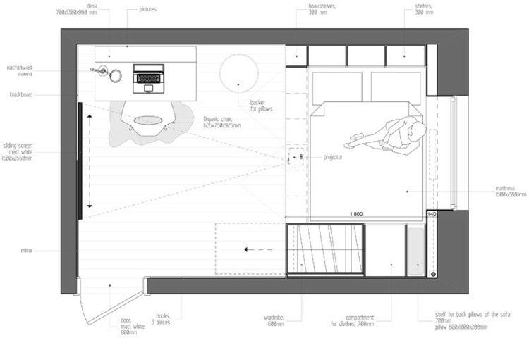 Einrichtungsideen Kleines Schlafzimmer Einrichten Grundriss