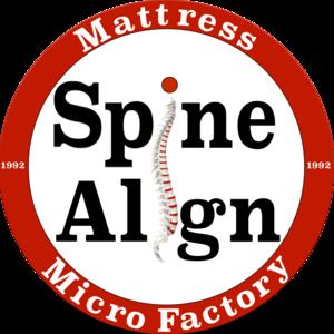 Chicago Mattress Factory
