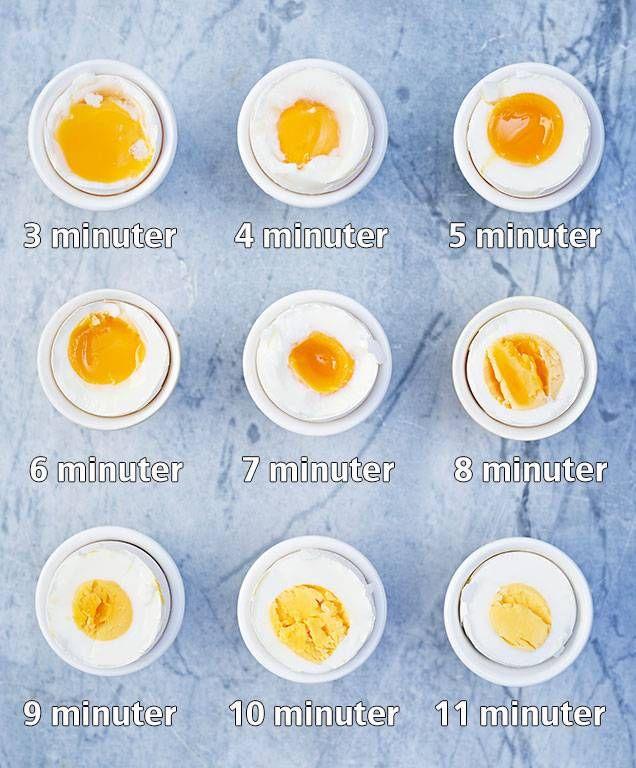 kokta ägg recept