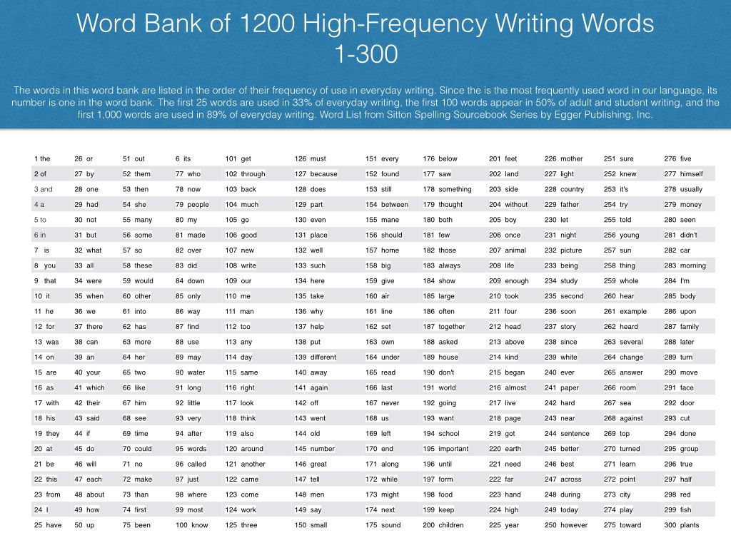 Word Bank Of Frequently Used Words Words 1 300