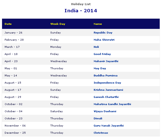 2014 Holiday List In India Http Www Settlersindia Com General