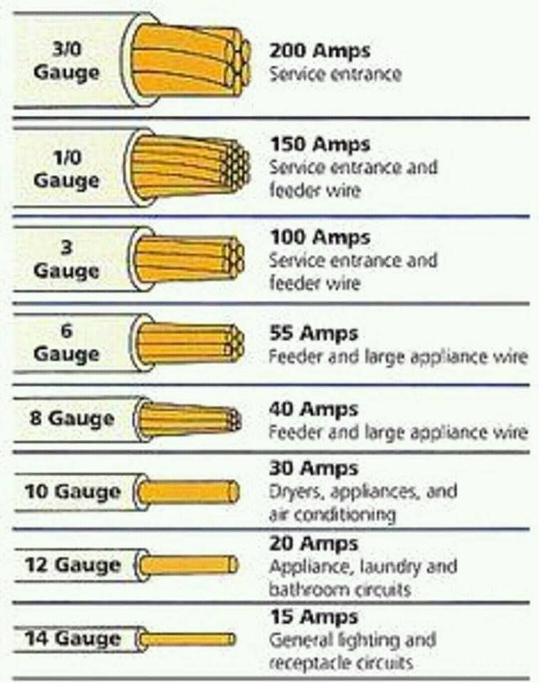 Pin By Deepika On School Electrical Wiring Home Electrical Wiring Electricity