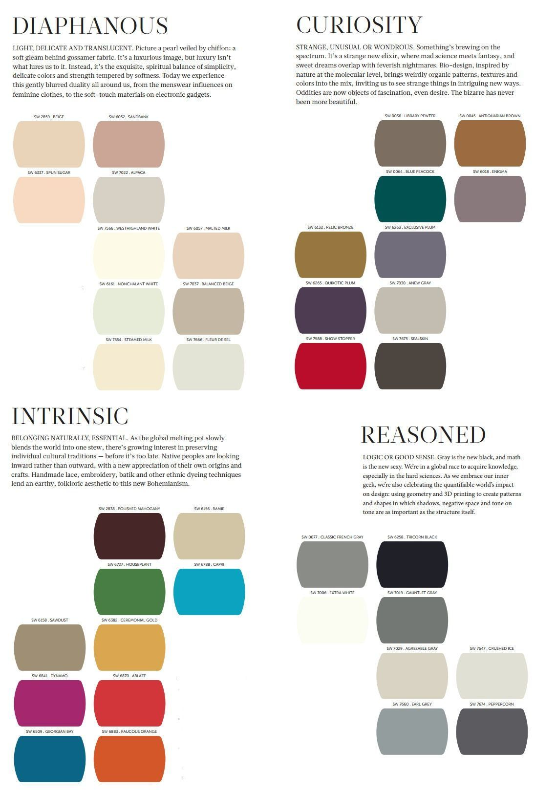 2014 Four Categories Of Color Trends Interior House Colors Colorful Interiors Colours
