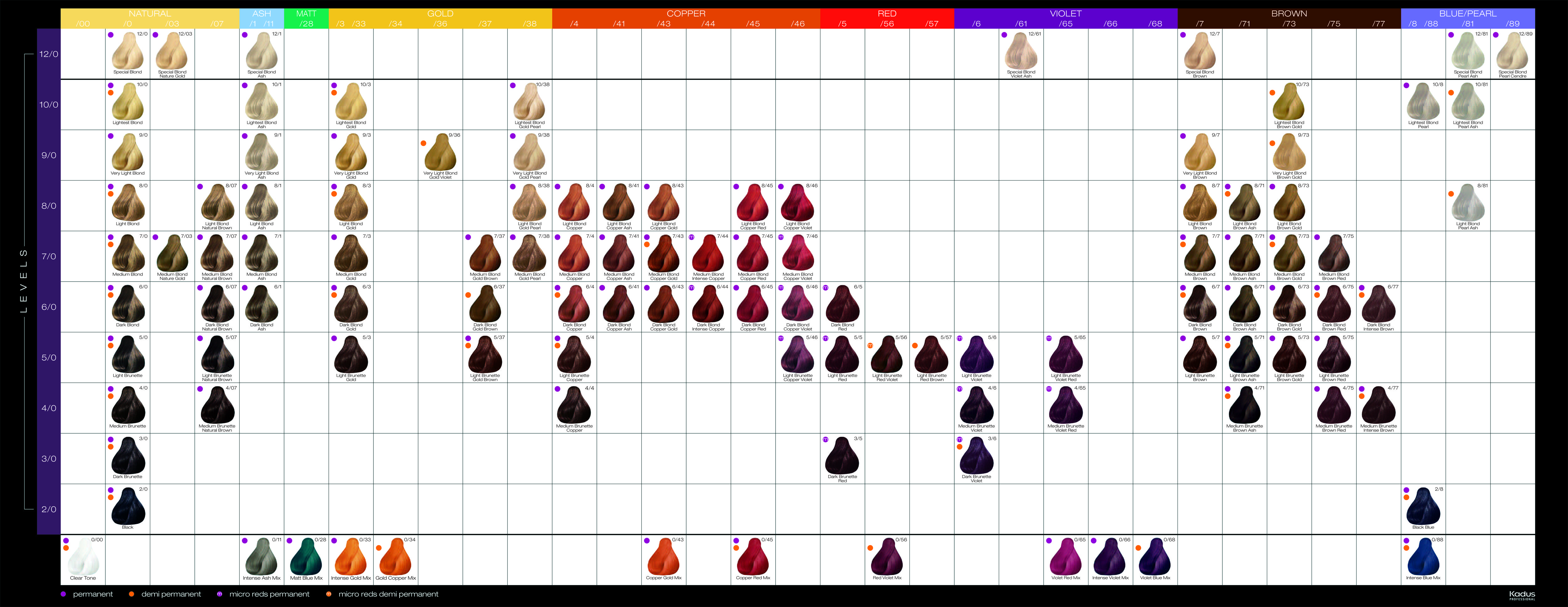 Kadus Professional Color Chart Salon Pinterest Hair Hair