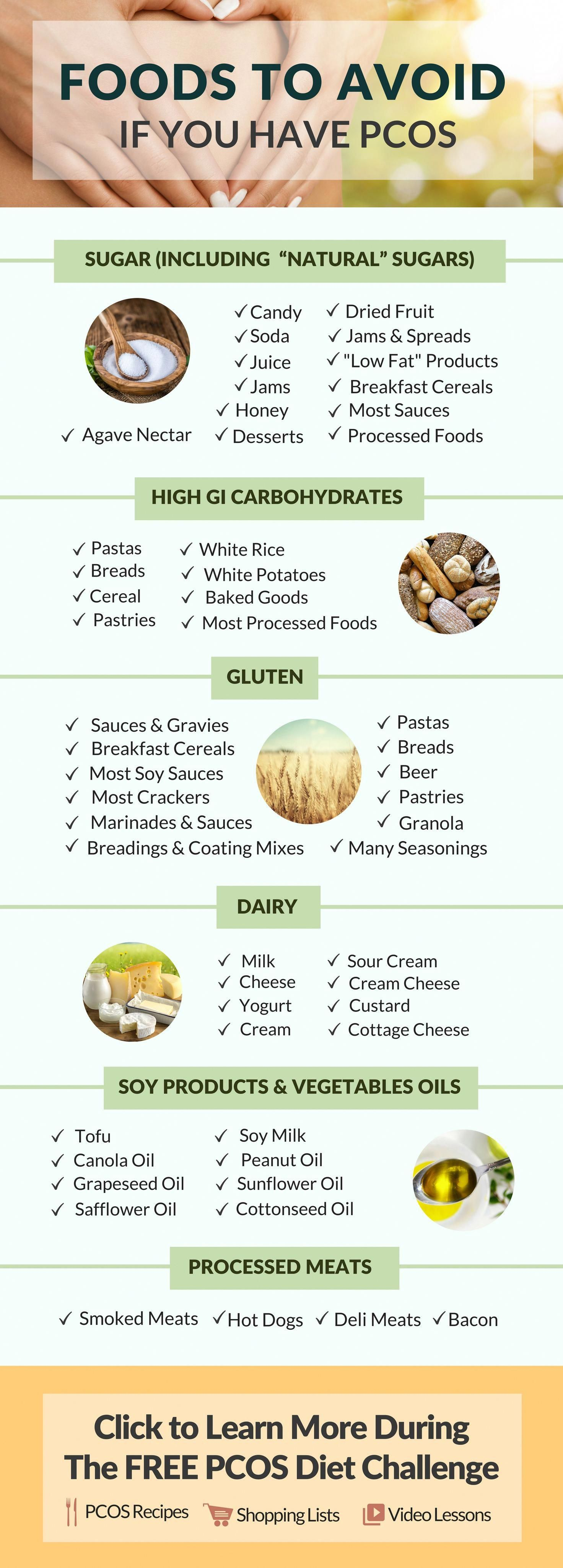 The Free 30 Day Pcos Diet Challenge Pcos Recipes Foods To Avoid Food Help