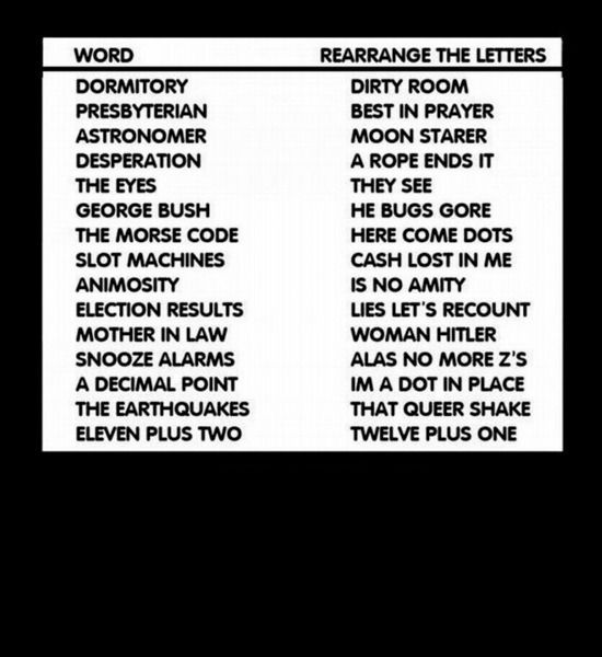 Anagrams Words Funny Quotes Mind Blown