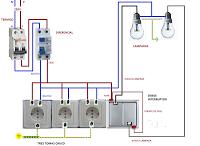 Doble Interruptor Con Tomas Enchufes Enchufe Electrico Esquemas Electricos Enchufe