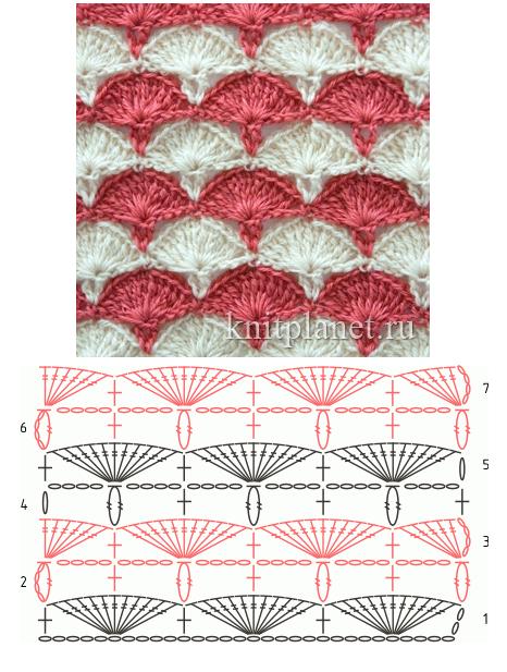 Pin de Gülcan en Örgü 1 (Örnekler) | Pinterest | Tejido y Ganchillo