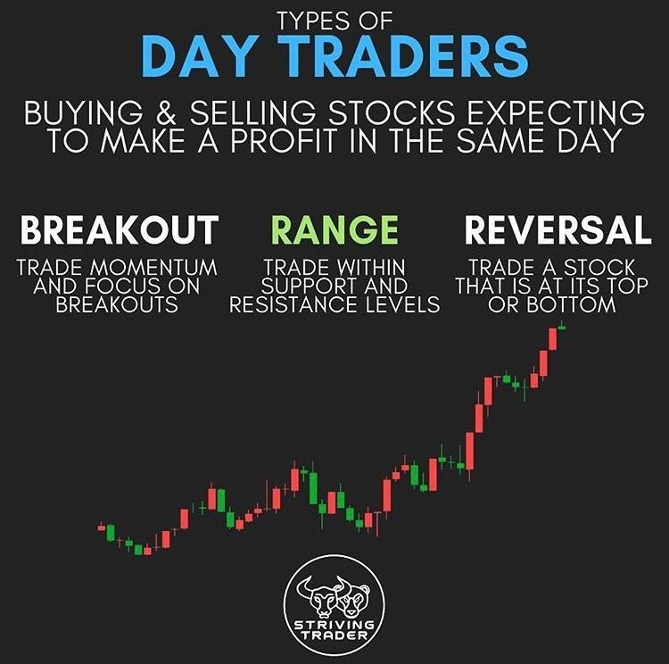 Pin By Ali Adhami On Stock Shit Trading Quotes Trading Charts Forex Trading