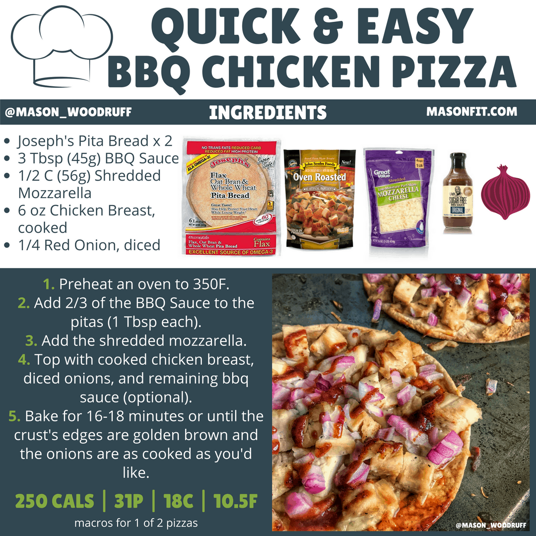 6 Low Calorie, Quick And Easy Pita Pizza Recipes