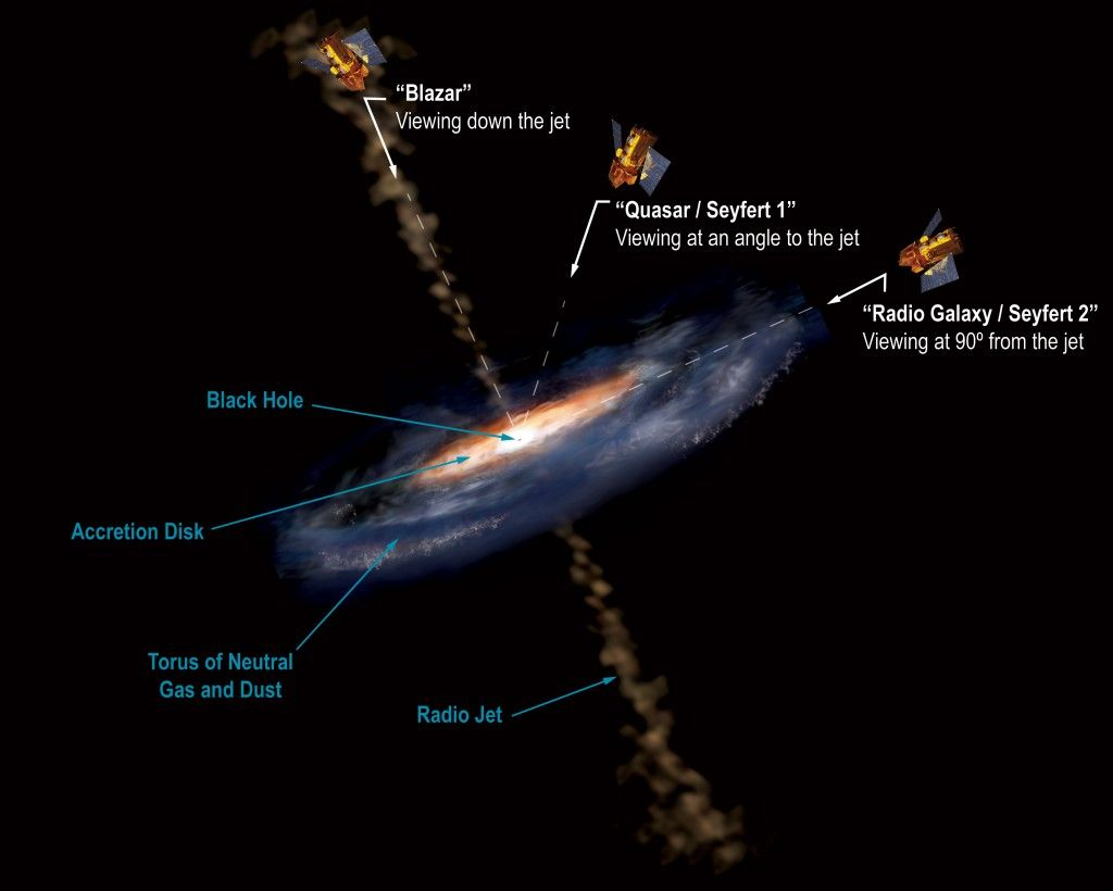 black holes how formed - photo #42