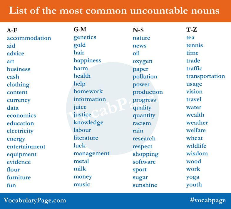 the most common uncountable nouns  vocabularypage com