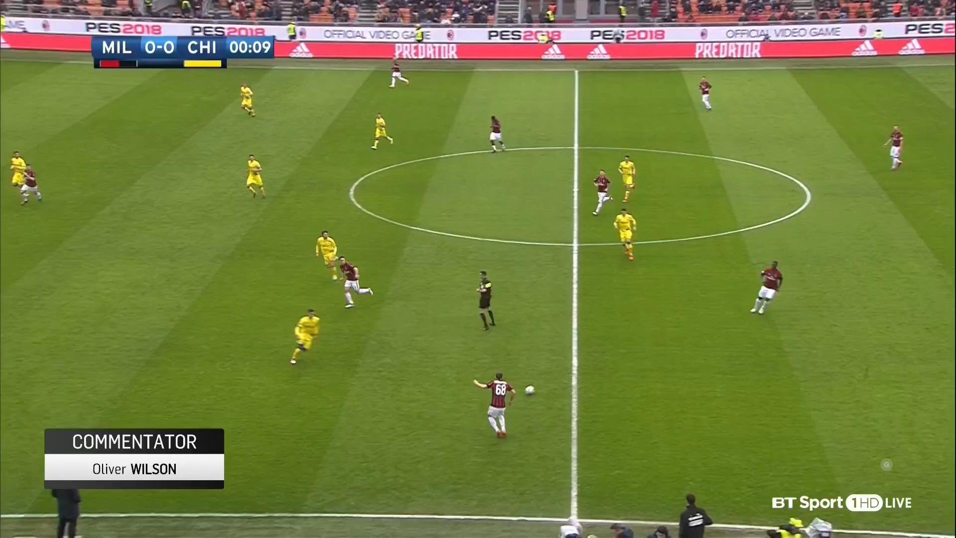 Pin on goals Serie A 17/18 AC Milan vs. Chievo Verona