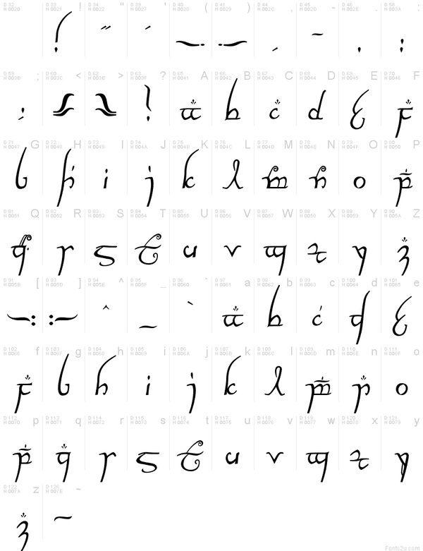 Totally Me Alfabeto De Tipografia El Senor De Los Anillos