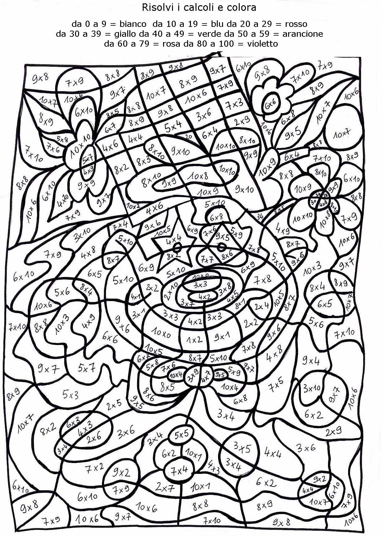 12 Jpg 1240 1734 Math Coloring Multiplication Learning Math