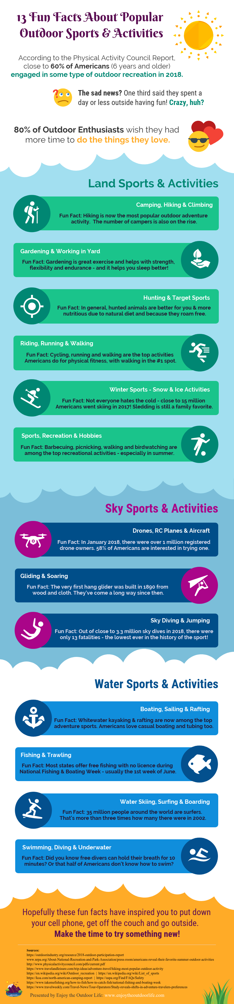 ???? 13 Fun Facts — Popular Outdoor Sports & Activities [Infographic
