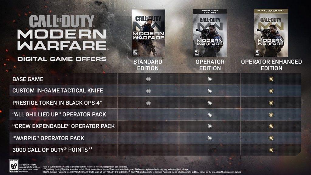 Call Of Duty Modern Warfare Modern Warfare Call Of Duty Warfare