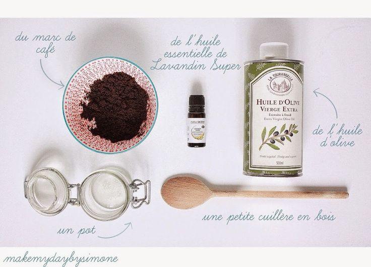Le gommage maison le plus rapide de la terre : marc de café + huile d'olive. Peau douce et hydratée.