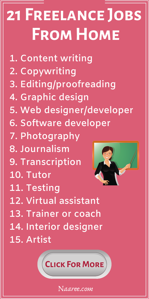 21 Highest Paying Freelance Jobs From Home Freelancing Jobs Work From Home Jobs Writing Jobs