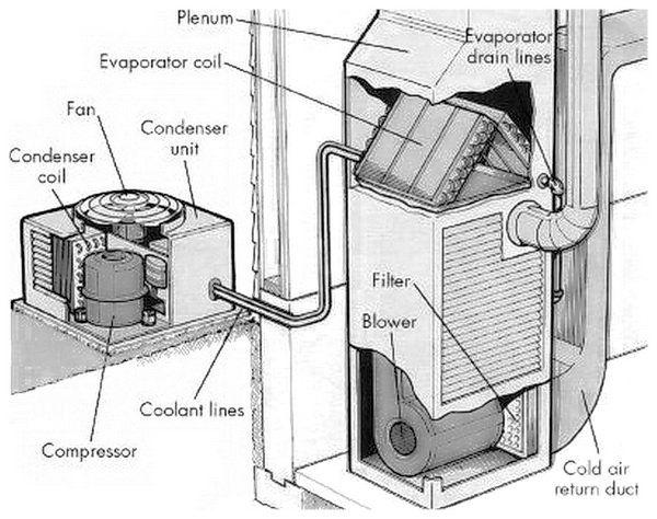 home ac diagram  diagram wiring guitarclassic57  jaguar