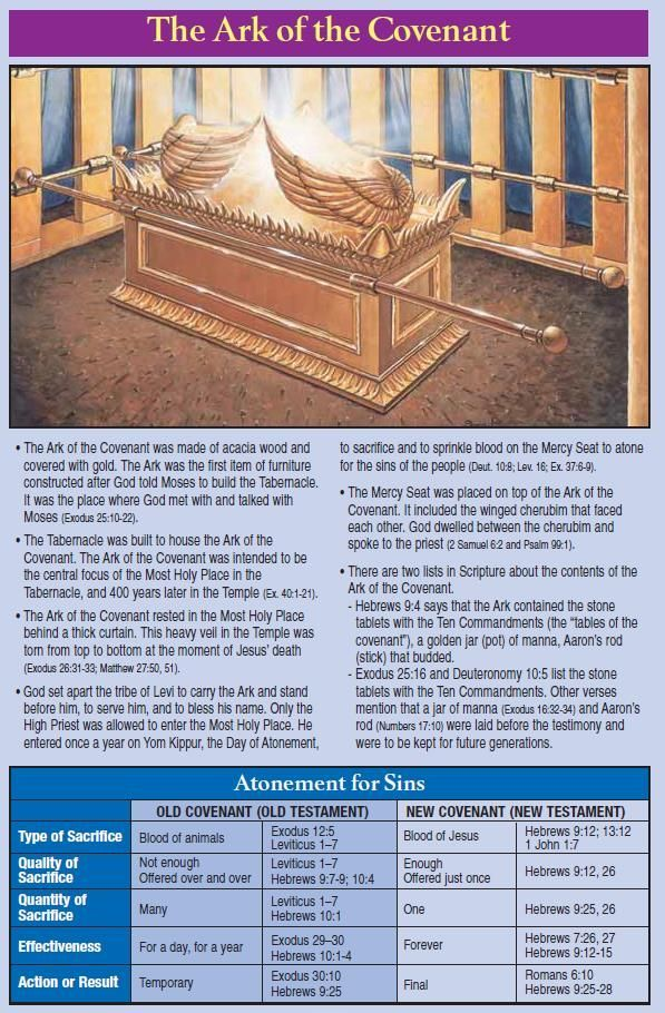 Mercy-Seat, The Definition and Meaning - Bible Dictionary