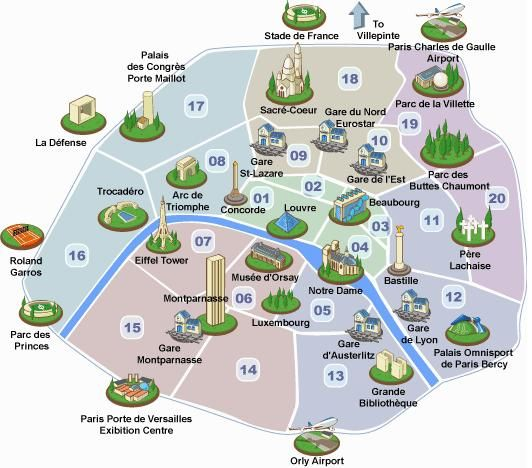 Paris A Simple Arrondissements Map Including Main Attractions