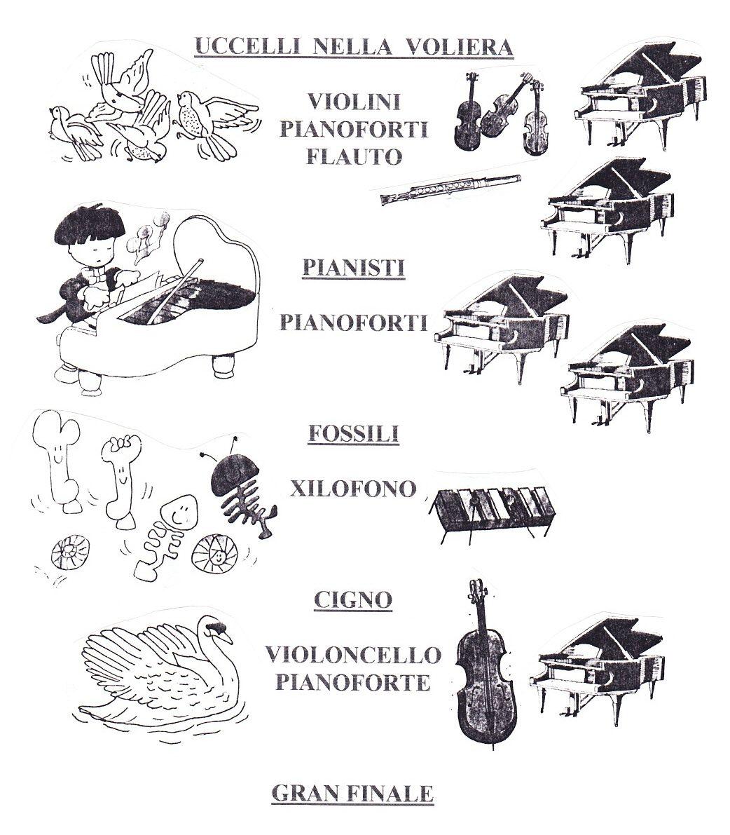 Risultati Immagini Per Disegni Degli Strumenti Musicali De Il