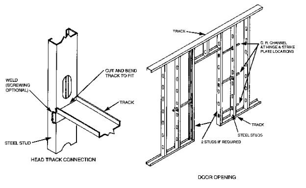Pin By Ricardo Rosero On Home Framing Walls Floor Metal Stud Framing Timber Frame Building Steel Frame House