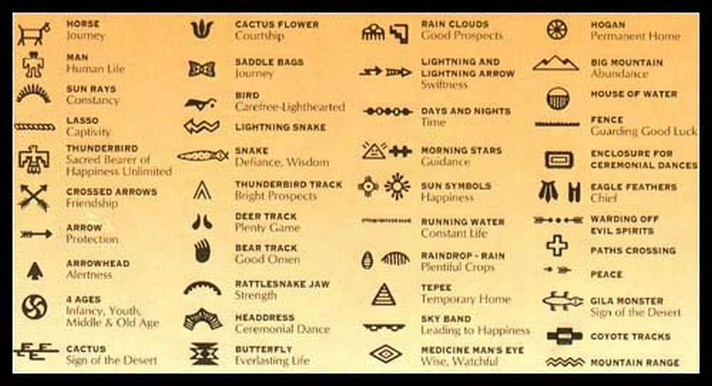 Native American Indian Symbols Early American History In