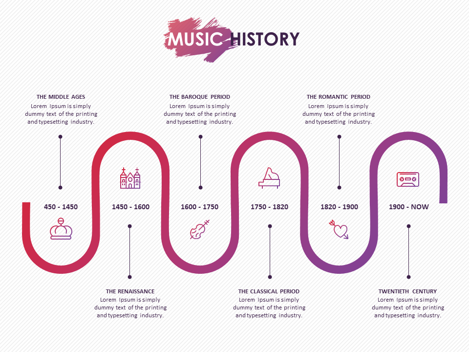History Of Music Presentation Slide Powerpointtemplate