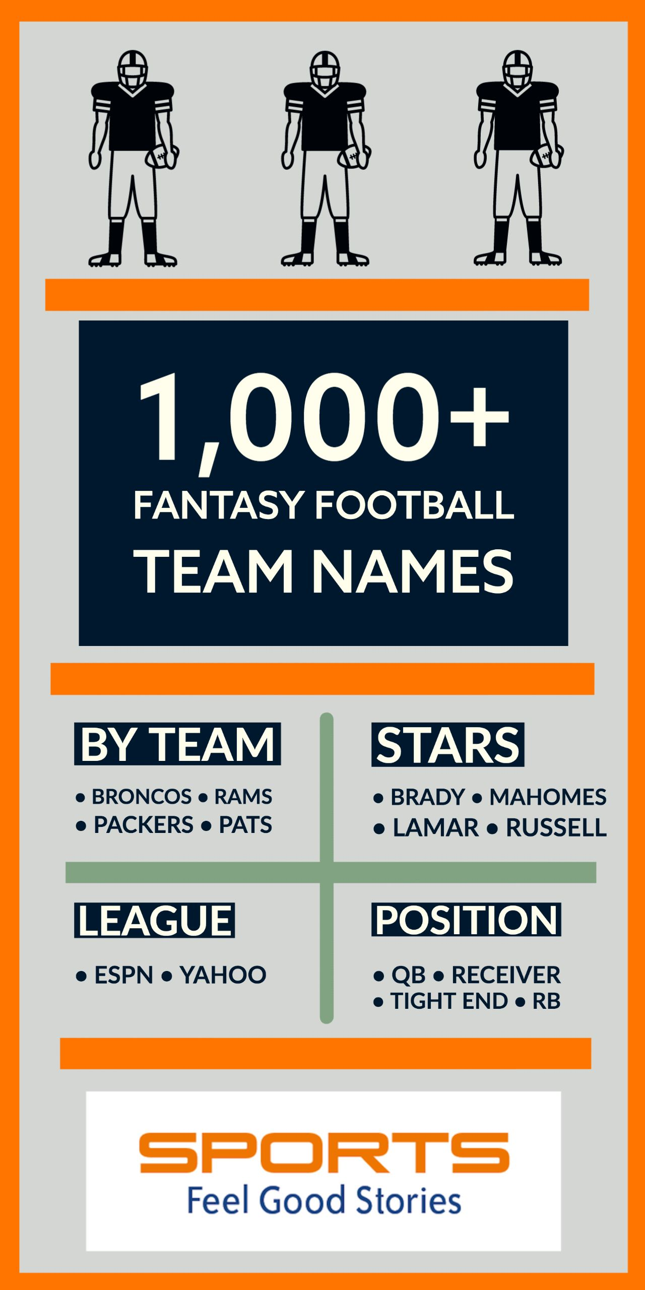 Funny Fantasy Football Team Names 2020 Clever Good And Best In 2020 Football Team Names Team Names Fantasy Football