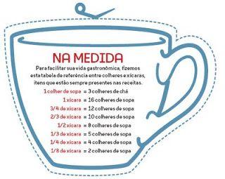 Tabela de Pesos e Medidas Equivalência  para Ingredientes Líquidos 1 copo (do tipo americano) = 150ml =  4 oz  1  xícara (chá) = 150m...