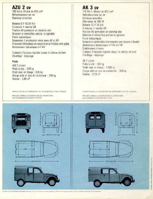 Www Citrobe Org Images Akfr1269e Jpg Classic Car Restoration