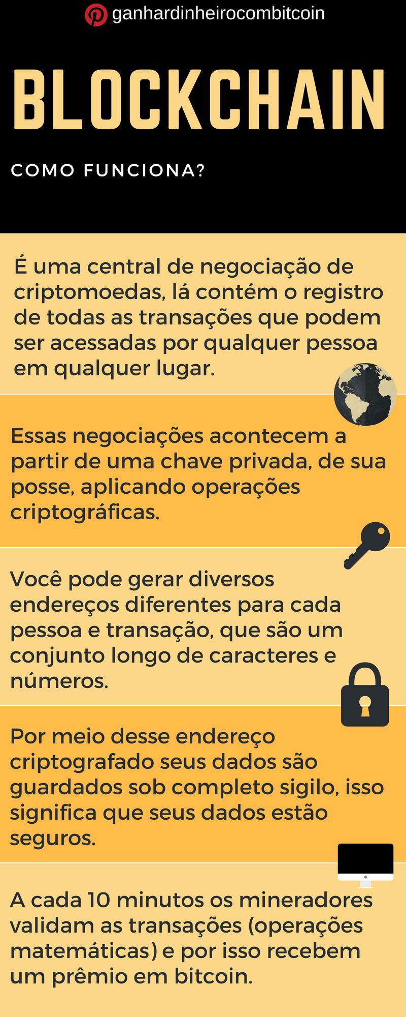 segredos de negociação de moeda criptografada