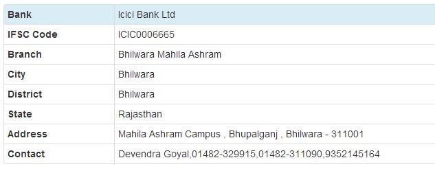 Icici Bank Ltd Rajasthan Bhilwara Bhilwara Mahila Ashram Http Www Mybankifsccode Com Ifsc Code Icici Bank Ltd Rajast Icici Bank Veterinary Colleges Coding