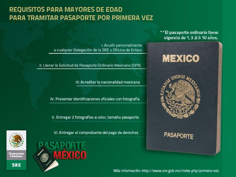 Requisitos para la solicitud del Certificado de Registro de Ciudadano de la UE