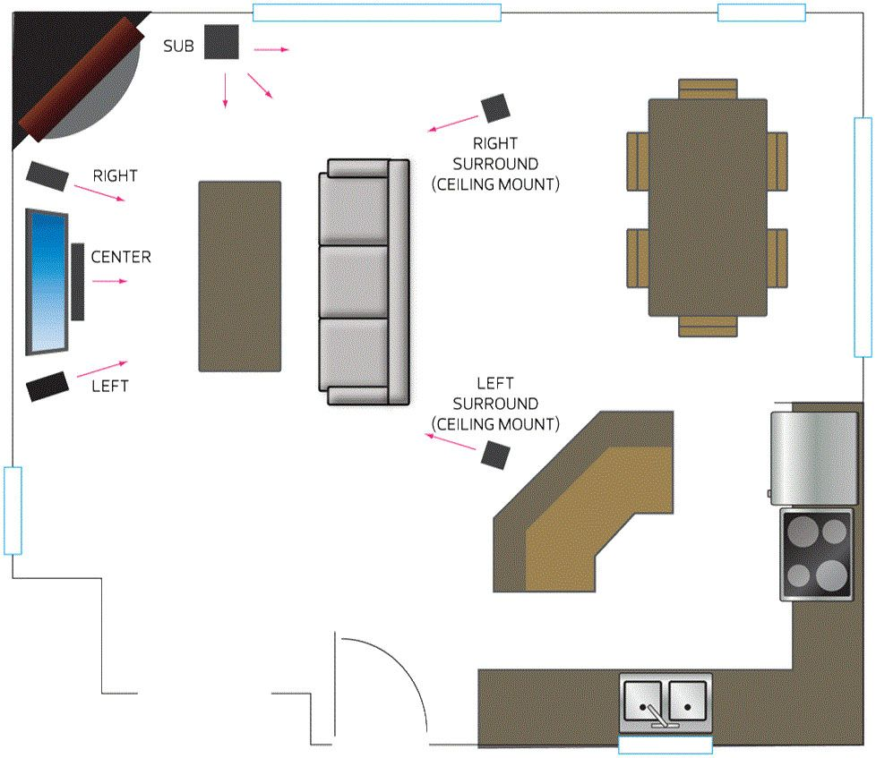 Speaker Placement For Home Theater With Images Home Theater