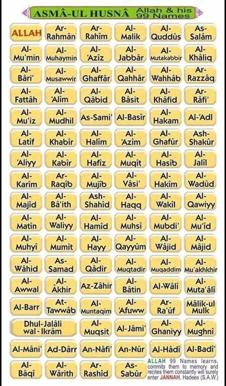 Prophet Muhammad P B U H said: ALLAH has 99 names & whoever believes